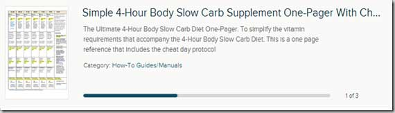 Slow-Carb-Supplement-Cheat-Sheet