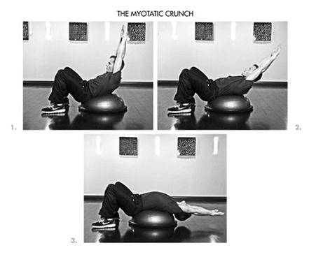 The Myotatic Crunch