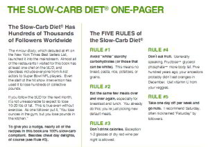 Post image for Tim Ferriss Slow Carb Diet: Simple Condensed Patient Handouts & Guides