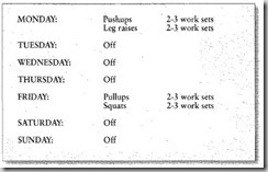 The New Blood Training Schedule