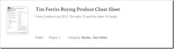 Tim Ferriss Produce Buying Cheat Sheet - The Dirty Dozen
